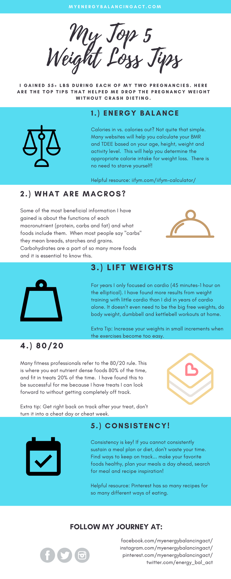 Infographic- Weight Loss Tips.png